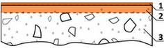 Схема - Пропитка полиуретановая