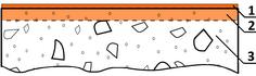 Схема - полиуретановая пропитка глубокого проникновения