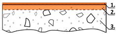 Схема - Эпоксидная пропитка