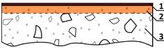 Схема - Полиуретановое покрытие окрасочное