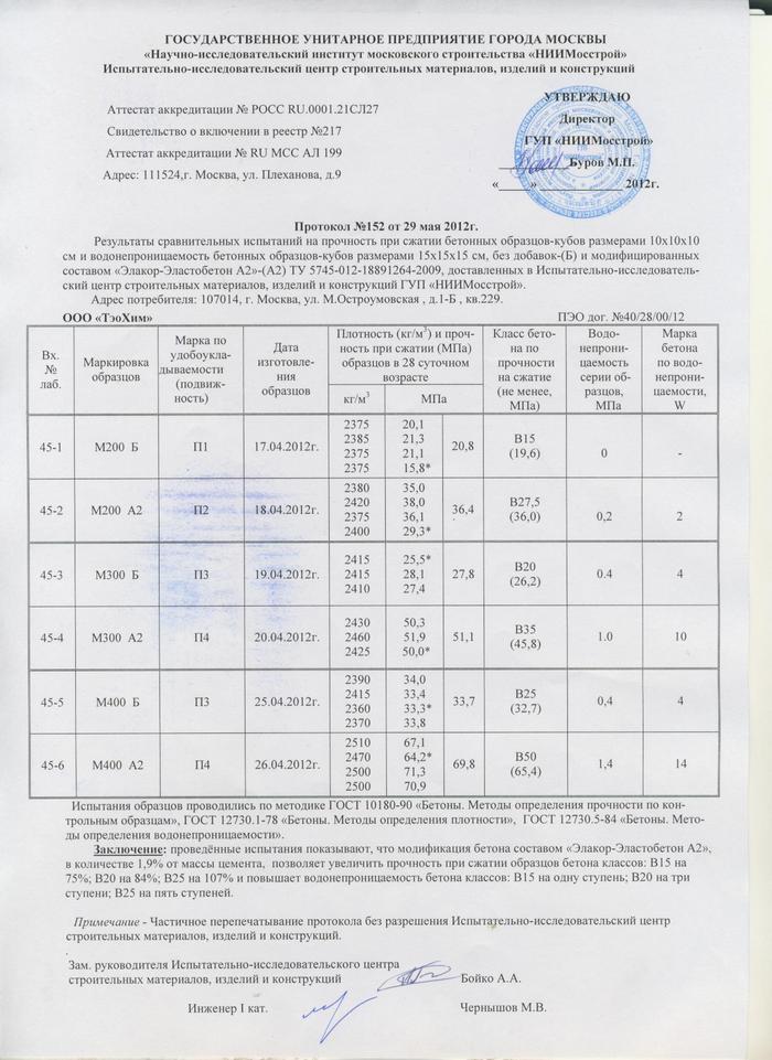 протокол испытания образцов бетонной смеси